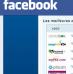 Comment utiliser Facebook pour trouver des offres de développement photo gratuit ?